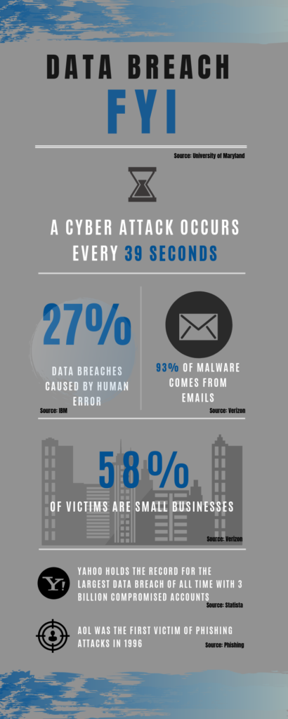 Data Breach impact on small business cybersecurity, small businesses need cybersecurity too. Learn about the impact data breaches can have on your business.